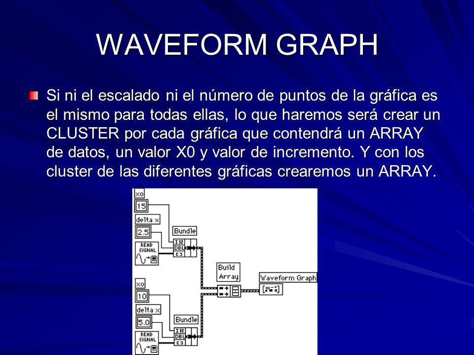 WAVEFORM GRAPH Si ni el escalado ni el número de puntos de la gráfica es el mismo para todas ellas, lo que haremos será crear un CLUSTER por cada gráfica que contendrá un ARRAY de datos, un valor X0 y valor de incremento.