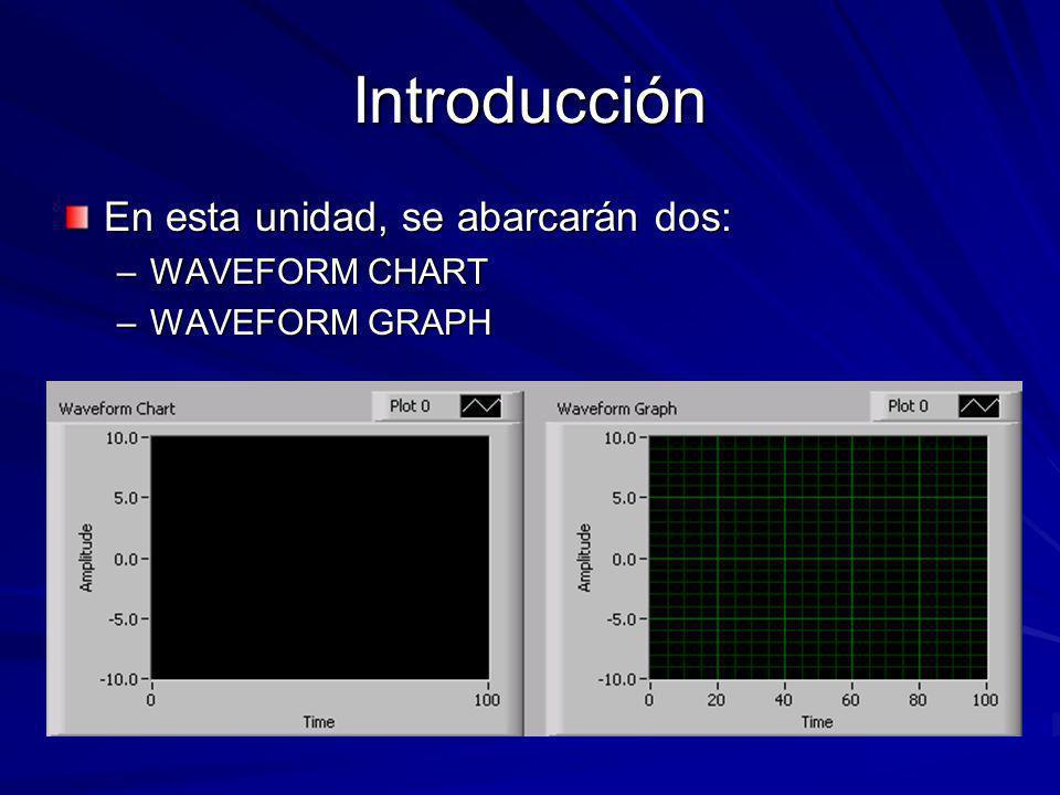 Introducción En esta unidad, se abarcarán dos: –WAVEFORM CHART –WAVEFORM GRAPH