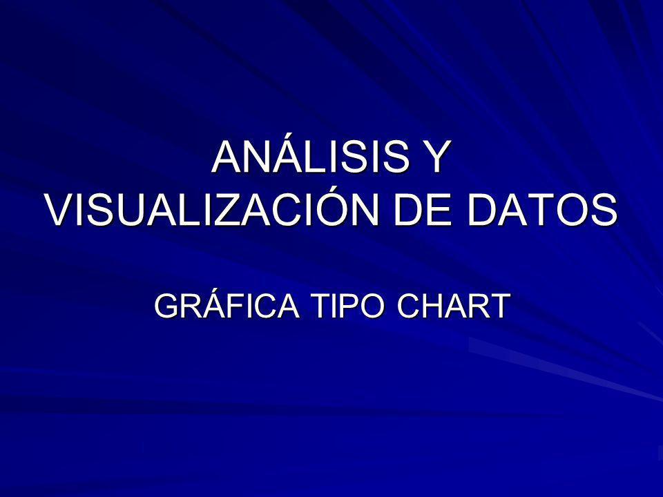 ANÁLISIS Y VISUALIZACIÓN DE DATOS GRÁFICA TIPO CHART