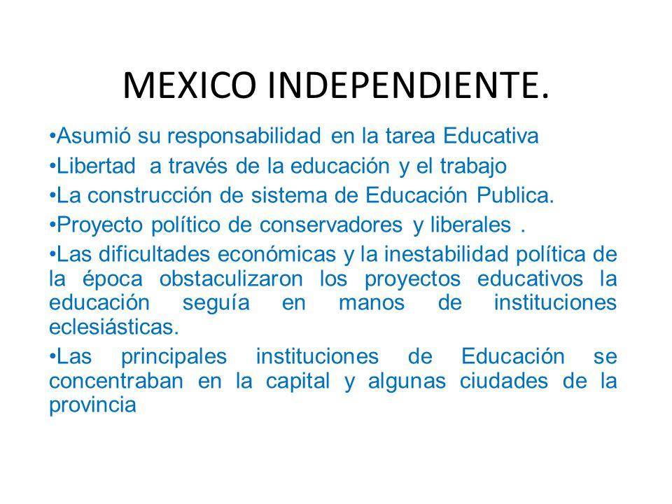MEXICO INDEPENDIENTE.