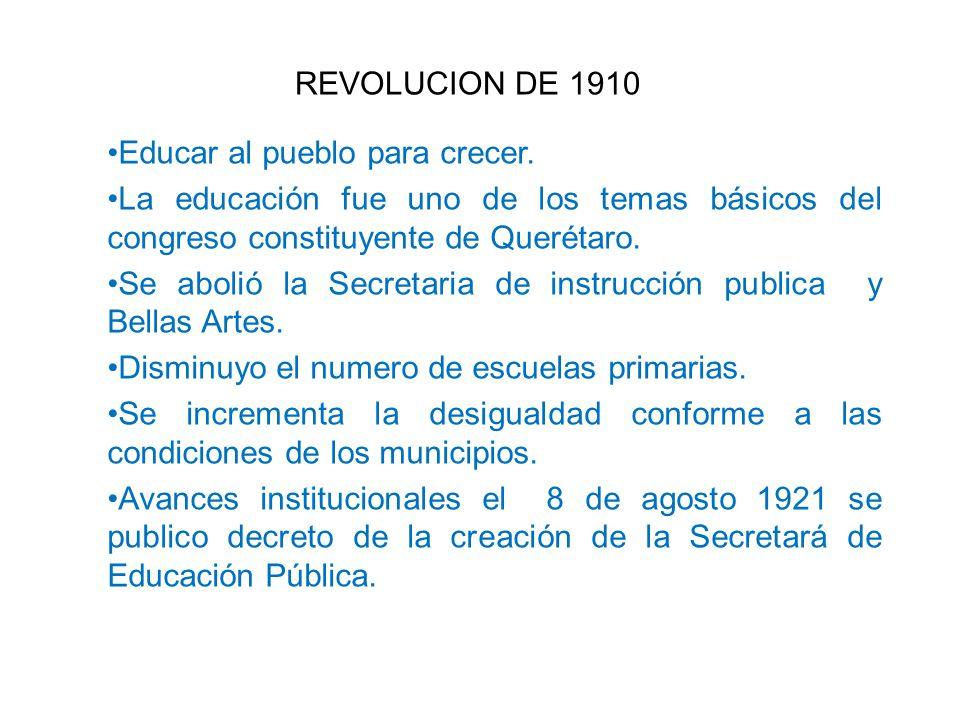 REVOLUCION DE 1910 Educar al pueblo para crecer.