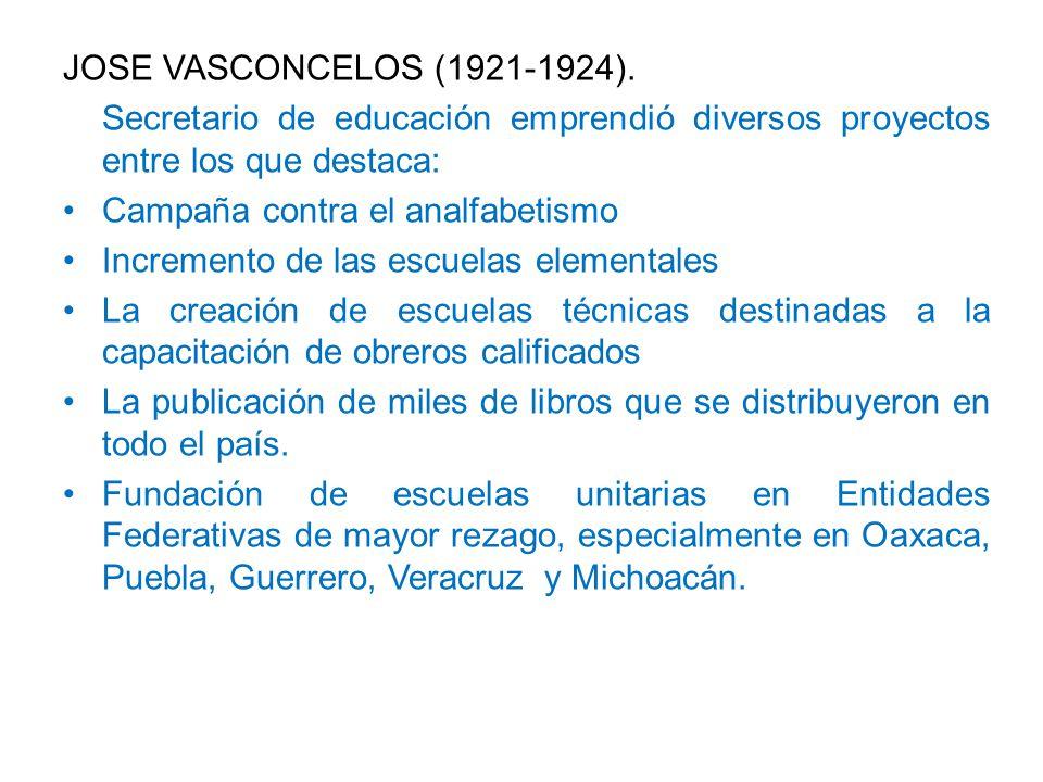 JOSE VASCONCELOS (1921-1924).