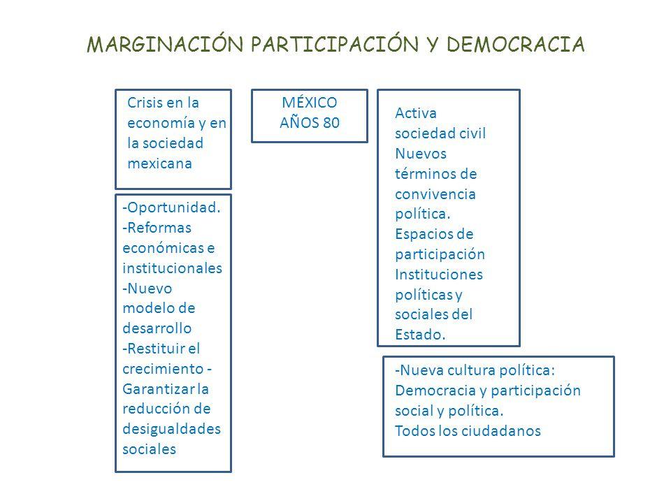 MARGINACIÓN PARTICIPACIÓN Y DEMOCRACIA MÉXICO AÑOS 80 Crisis en la economía y en la sociedad mexicana -Oportunidad.