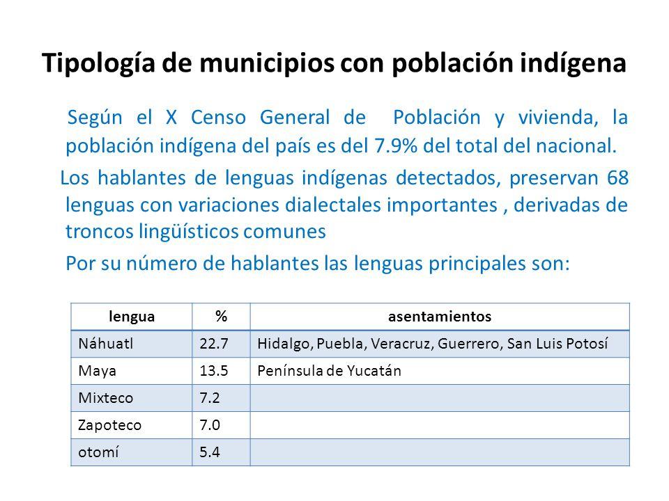 Tipología de municipios con población indígena Según el X Censo General de Población y vivienda, la población indígena del país es del 7.9% del total del nacional.