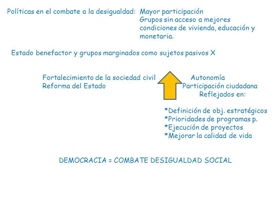 Políticas en el combate a la desigualdad: Mayor participación Grupos sin acceso a mejores condiciones de vivienda, educación y monetaria.
