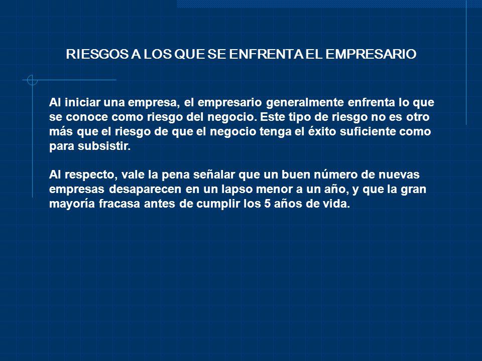 RIESGOS A LOS QUE SE ENFRENTA EL EMPRESARIO Al iniciar una empresa, el empresario generalmente enfrenta lo que se conoce como riesgo del negocio. Este