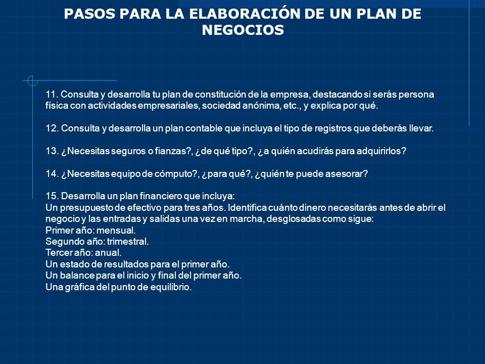 PASOS PARA LA ELABORACIÓN DE UN PLAN DE NEGOCIOS 11. Consulta y desarrolla tu plan de constitución de la empresa, destacando si serás persona física c