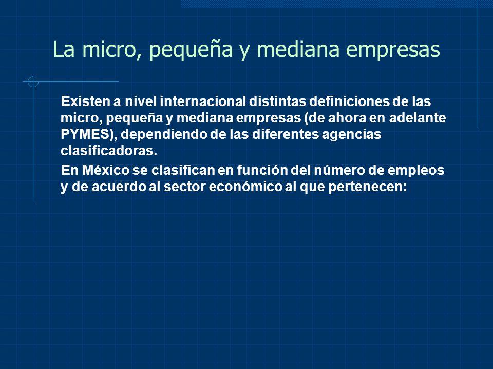 La micro, pequeña y mediana empresas TAMAÑOINDUSTRIACOMERCIOSERVICIOS MICRO1 a 10 PEQUEÑA11-50 11-30 11-50 MEDIANA51-250 31-100 51-100 GRANDE 251 y más 101 y más