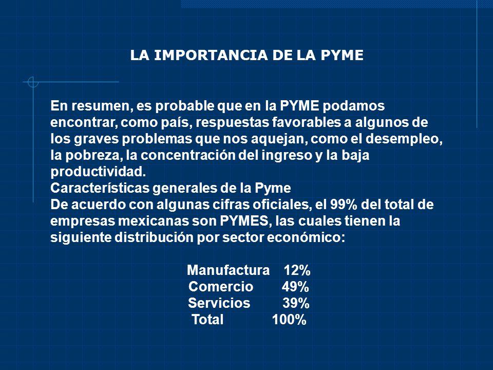 LA IMPORTANCIA DE LA PYME En resumen, es probable que en la PYME podamos encontrar, como país, respuestas favorables a algunos de los graves problemas