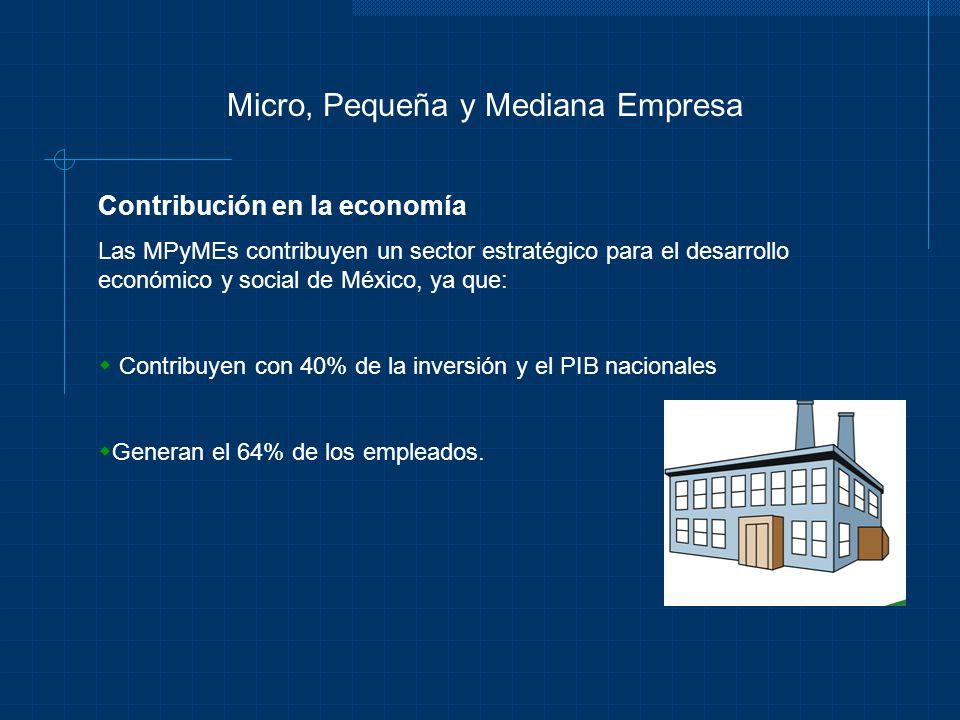 Micro, Pequeña y Mediana Empresa Contribución en la economía A nivel internacional, las Micros, Pequeñas y Medianas Empresas tienen una amplia participación; ya que en la mayoría de los países, las MPyMEs representan más del 95% del total de las empresas.