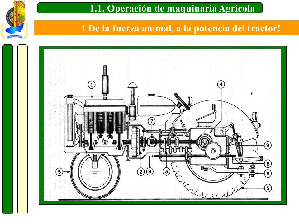 1.1. Operación de maquinaria Agrícola ! De la fuerza animal, a la potencia del tractor!