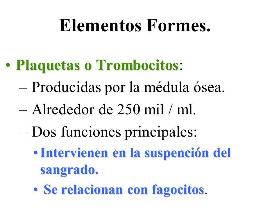 Elementos Formes.Plaquetas o TrombocitosPlaquetas o Trombocitos: – Producidas por la médula ósea.