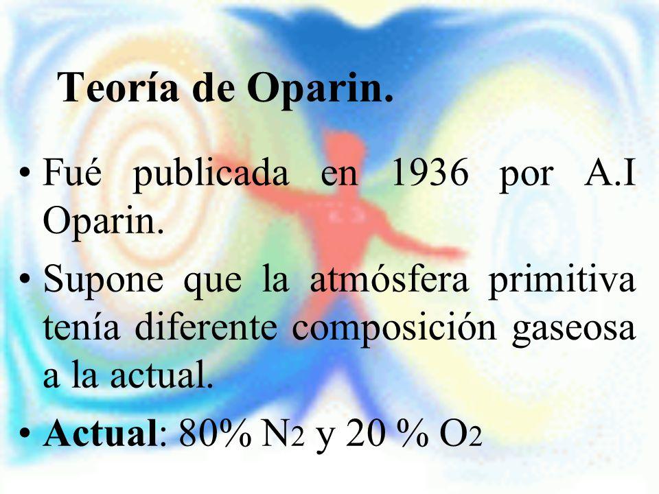 Teoría de Oparin. Fué publicada en 1936 por A.I Oparin. Supone que la atmósfera primitiva tenía diferente composición gaseosa a la actual. Actual: 80%