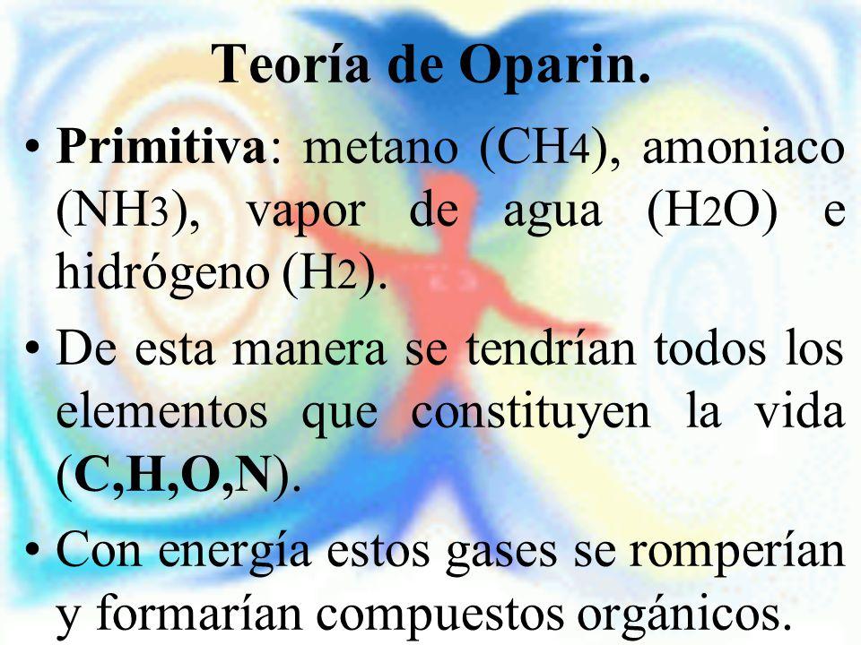 Teoría de Oparin. Primitiva: metano (CH 4 ), amoniaco (NH 3 ), vapor de agua (H 2 O) e hidrógeno (H 2 ). De esta manera se tendrían todos los elemento