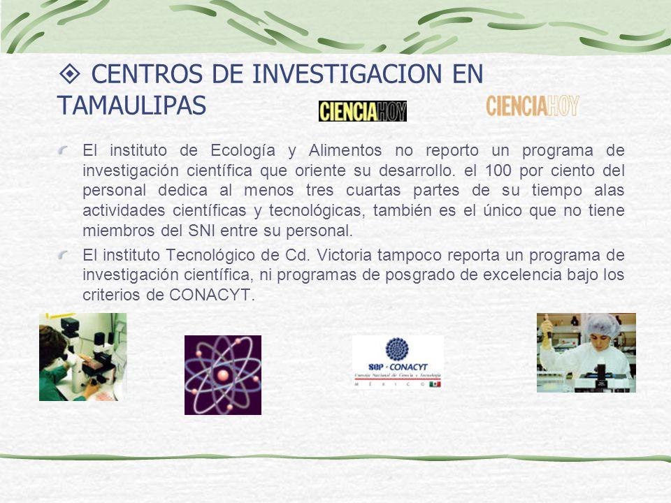 CENTROS DE INVESTIGACION EN TAMAULIPAS El instituto de Ecología y Alimentos no reporto un programa de investigación científica que oriente su desarrollo.