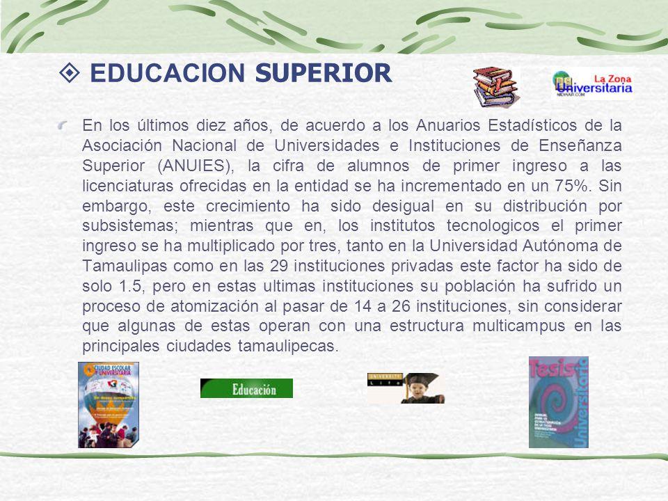 LA ACTIVIDAD CIENTIFICA EN TAMAULIPAS El campo de ciencias agrícolas es el único que tiene tres posgrados de excelencia (dos maestrías y un doctorado) bajo los criterios de CONACYT, por lo tanto son los únicos que tienen estudiantes de tiempo completo y líneas de investigación definidas.