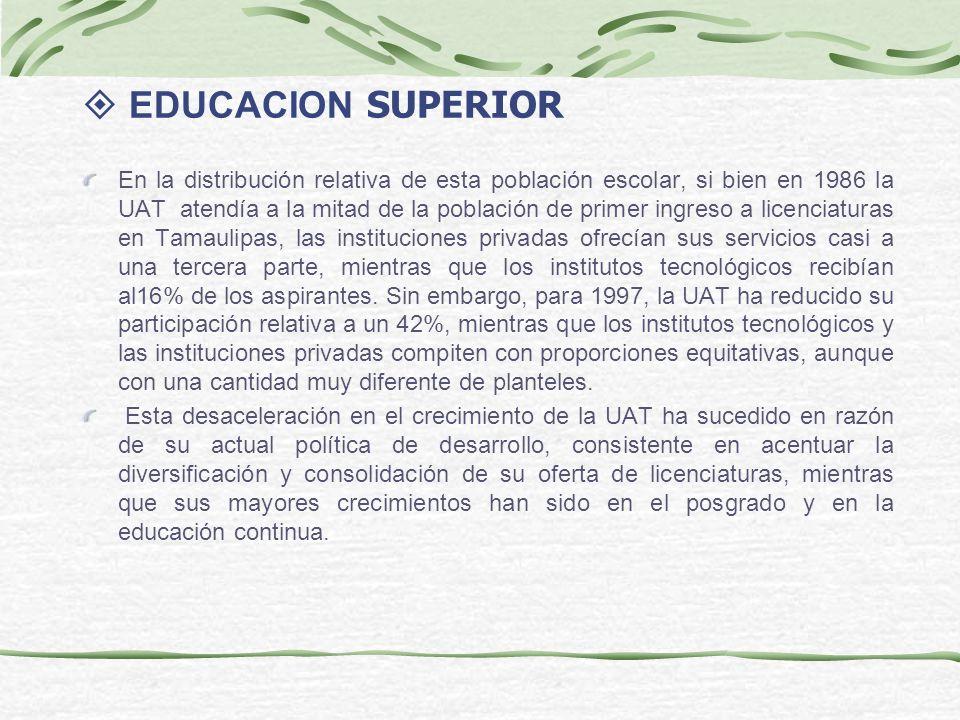 EDUCACION SUPERIOR En la distribución relativa de esta población escolar, si bien en 1986 la UAT atendía a la mitad de la población de primer ingreso a licenciaturas en Tamaulipas, las instituciones privadas ofrecían sus servicios casi a una tercera parte, mientras que los institutos tecnológicos recibían al16% de los aspirantes.
