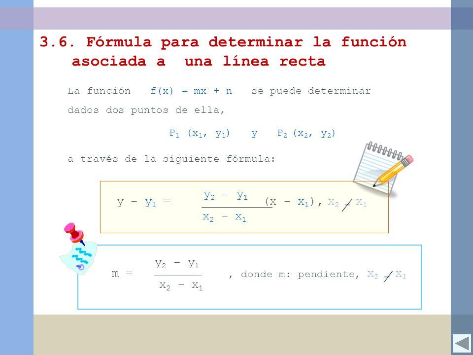 La función f(x) = mx + n se puede determinar dados dos puntos de ella, P 1 (x 1, y 1 ) y P 2 (x 2, y 2 ) a través de la siguiente fórmula: 3.6.