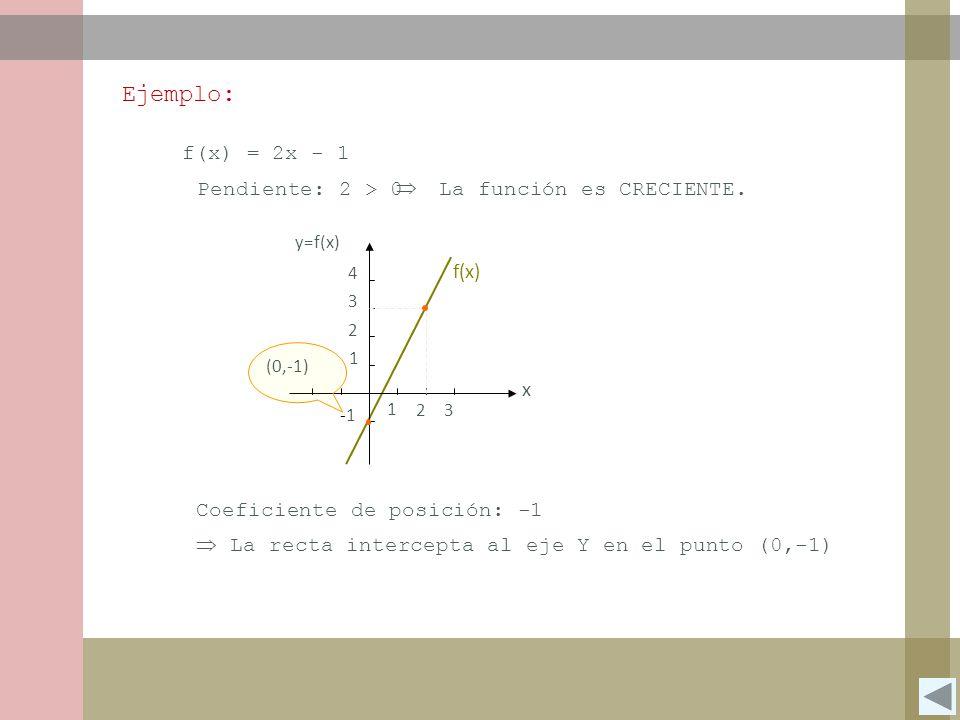 Ejemplo: f(x) = 2x - 1 Pendiente: 2 > 0La función es CRECIENTE.