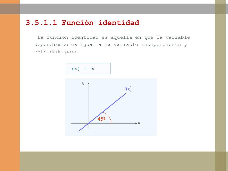 3.5.1.1 Función identidad La función identidad es aquella en que la variable dependiente es igual a la variable independiente y está dada por: f(x) = x x y f(x) 45º