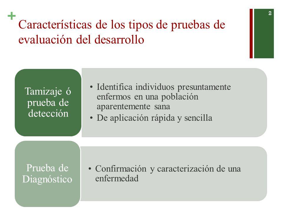 + Características de los tipos de pruebas de evaluación del desarrollo 3 Es un niño que no realiza las actividades propias de su edad, pero sí las del grupo inmediato anterior.