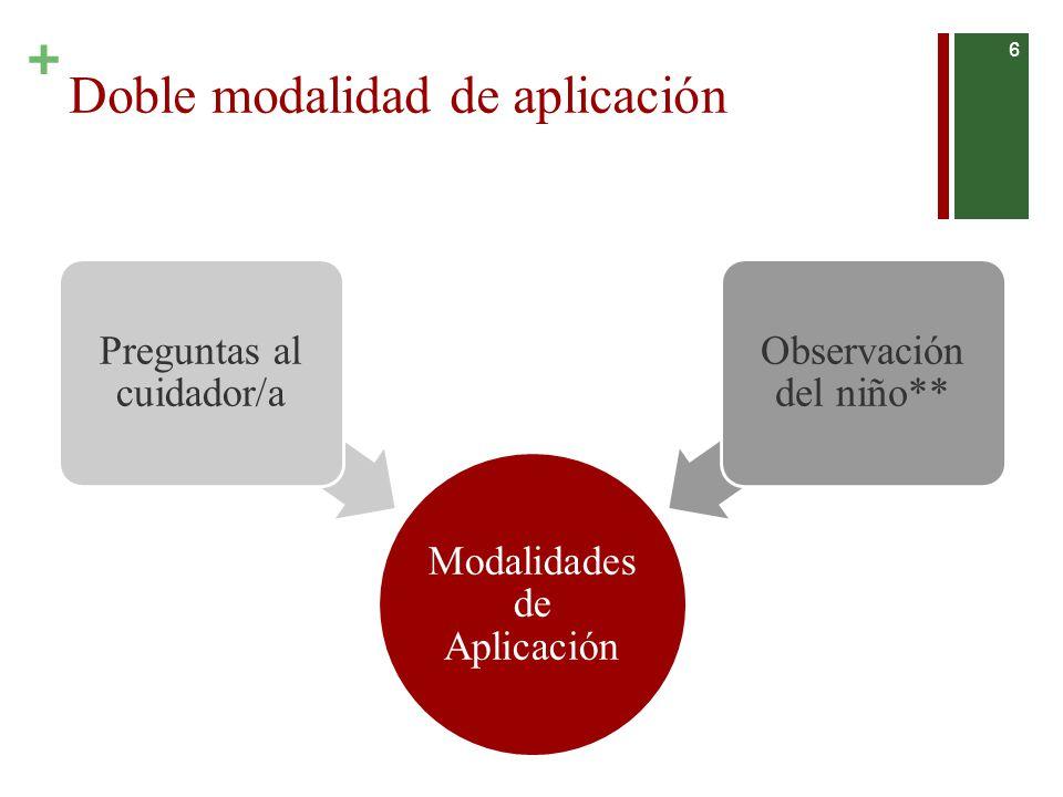 + Estructura de la prueba EDI 7 Datos personales Bloque 1 Evaluación de los 5 ejes Bloque 2 Calificación Global de EDI Bloque 3