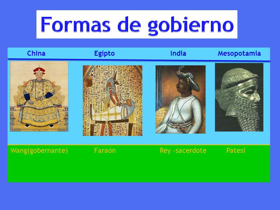 China Egipto India Mesopotamia Wang(gobernante) Faraón Rey -sacerdote Patesí