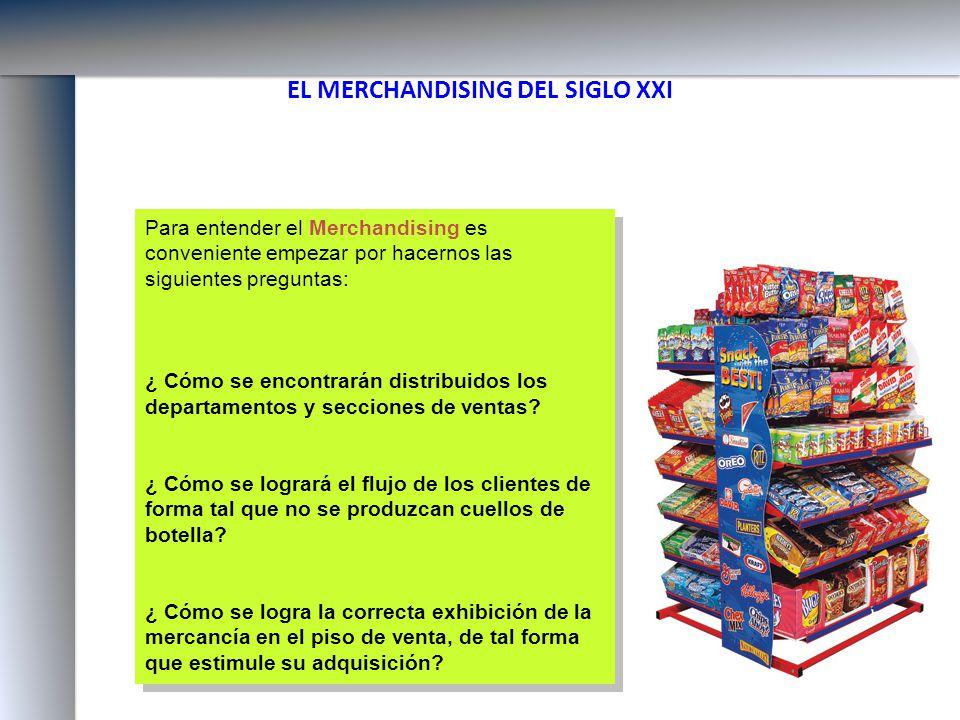 Para entender el Merchandising es conveniente empezar por hacernos las siguientes preguntas: ¿ Cómo se encontrarán distribuidos los departamentos y se