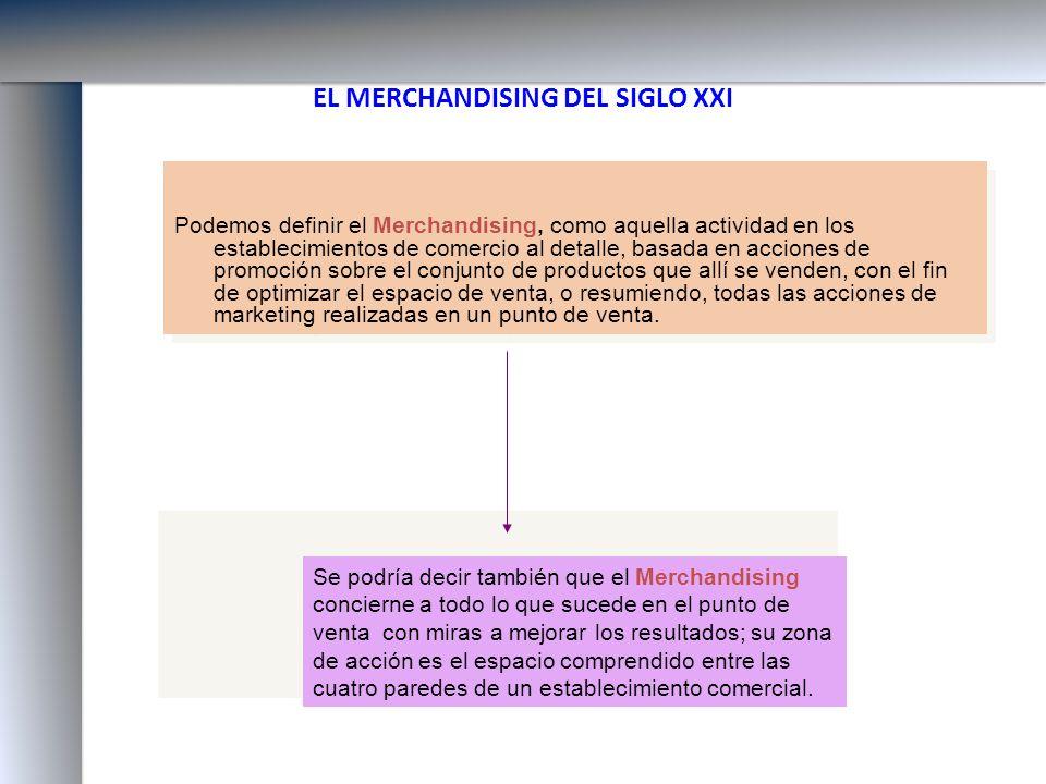 EL MERCHANDISING DEL SIGLO XXI Podemos definir el Merchandising, como aquella actividad en los establecimientos de comercio al detalle, basada en acci