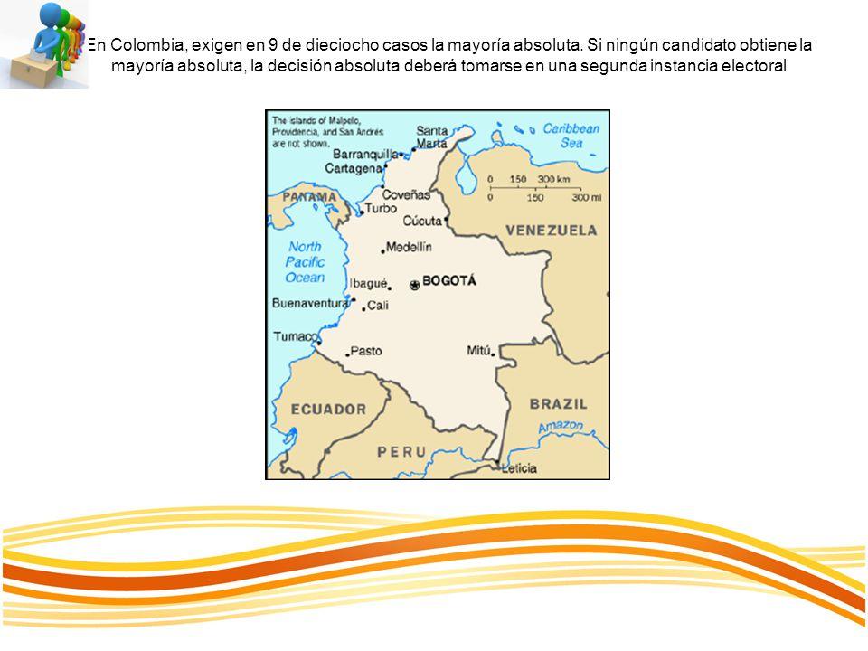 En Colombia, exigen en 9 de dieciocho casos la mayoría absoluta. Si ningún candidato obtiene la mayoría absoluta, la decisión absoluta deberá tomarse