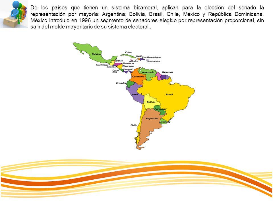 De los países que tienen un sistema bicameral, aplican para la elección del senado la representación por mayoría: Argentina; Bolivia, Brasil, Chile, M