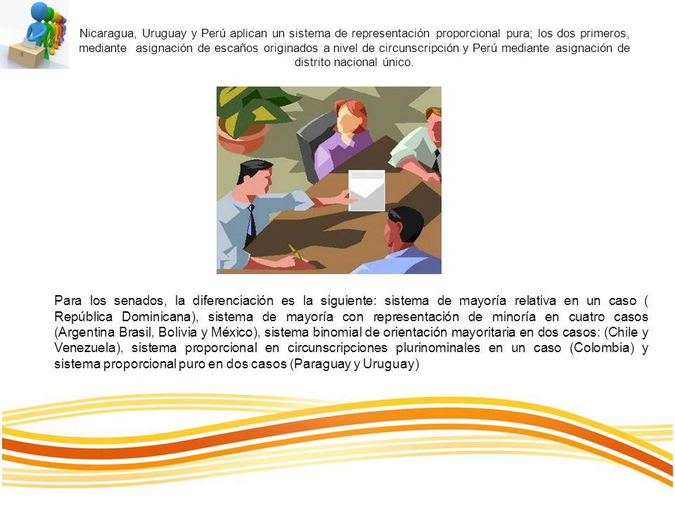 Nicaragua, Uruguay y Perú aplican un sistema de representación proporcional pura; los dos primeros, mediante asignación de escaños originados a nivel