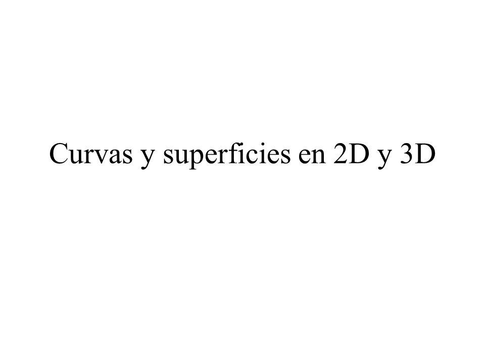 Índice Curvas en 2D y 3D –Curva Spline –Introducción –Interpolación lineal –Curvas de Bézier –Curvas B-Spline Superficies en 3D –Interpolación bilineal –Parches bicúbicos