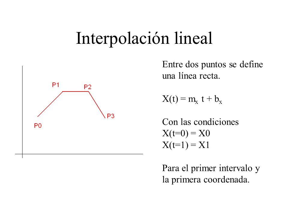 Interpolación lineal Entre dos puntos se define una línea recta. X(t) = m x t + b x Con las condiciones X(t=0) = X0 X(t=1) = X1 Para el primer interva