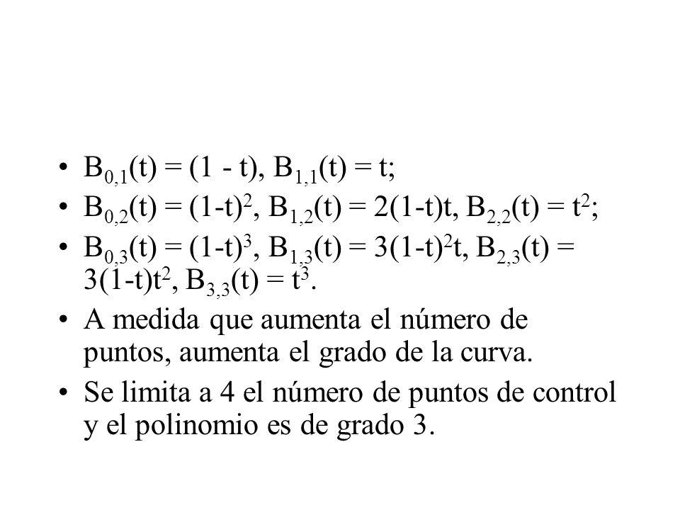 B 0,1 (t) = (1 - t), B 1,1 (t) = t; B 0,2 (t) = (1-t) 2, B 1,2 (t) = 2(1-t)t, B 2,2 (t) = t 2 ; B 0,3 (t) = (1-t) 3, B 1,3 (t) = 3(1-t) 2 t, B 2,3 (t)