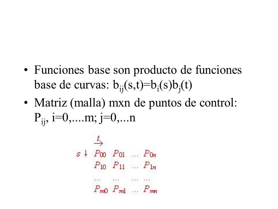 Funciones base son producto de funciones base de curvas: b ij (s,t)=b i (s)b j (t) Matriz (malla) mxn de puntos de control: P ij, i=0,....m; j=0,...n