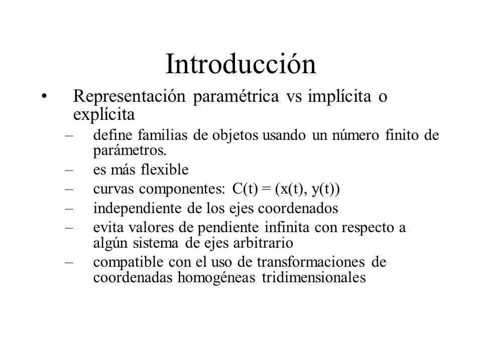 Introducción Representación paramétrica vs implícita o explícita –define familias de objetos usando un número finito de parámetros. –es más flexible –