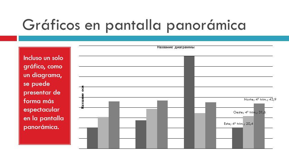 Gráficos en pantalla panorámica Incluso un solo gráfico, como un diagrama, se puede presentar de forma más espectacular en la pantalla panorámica.