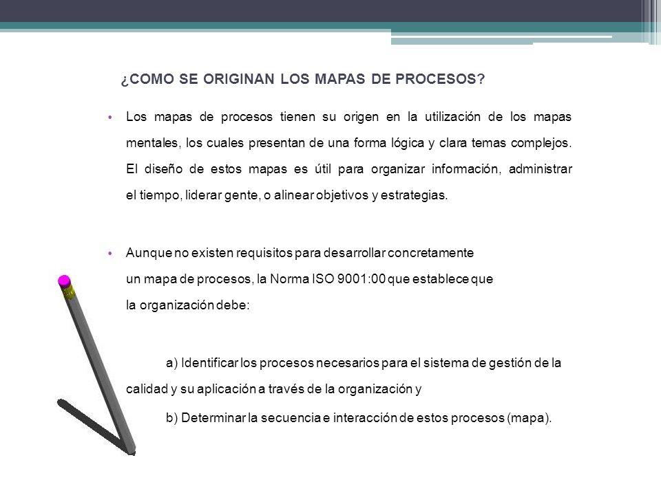 ¿COMO SE ORIGINAN LOS MAPAS DE PROCESOS? Los mapas de procesos tienen su origen en la utilización de los mapas mentales, los cuales presentan de una f