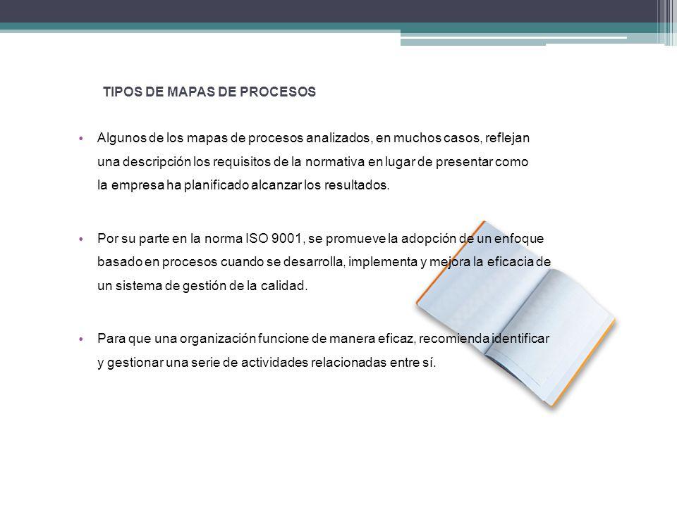 TIPOS DE MAPAS DE PROCESOS Algunos de los mapas de procesos analizados, en muchos casos, reflejan una descripción los requisitos de la normativa en lu