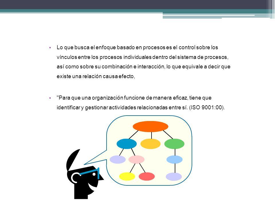 EJEMPLOS DE MAPAS DE PROCESOS EN MERCADOTECNIA POLITICA 1.