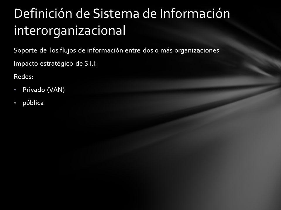 Soporte de los flujos de información entre dos o más organizaciones Impacto estratégico de S.I.I. Redes: Privado (VAN) pública Definición de Sistema d