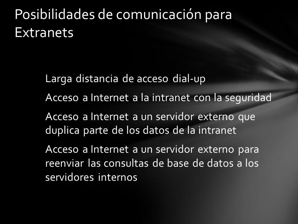 Larga distancia de acceso dial-up Acceso a Internet a la intranet con la seguridad Acceso a Internet a un servidor externo que duplica parte de los da
