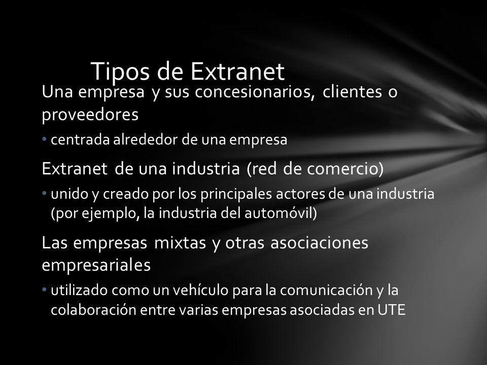 Una empresa y sus concesionarios, clientes o proveedores centrada alrededor de una empresa Extranet de una industria (red de comercio) unido y creado