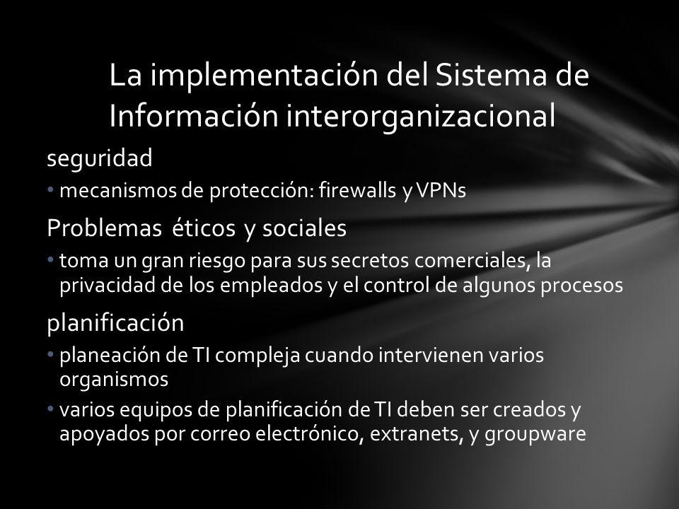 seguridad mecanismos de protección: firewalls y VPNs Problemas éticos y sociales toma un gran riesgo para sus secretos comerciales, la privacidad de l