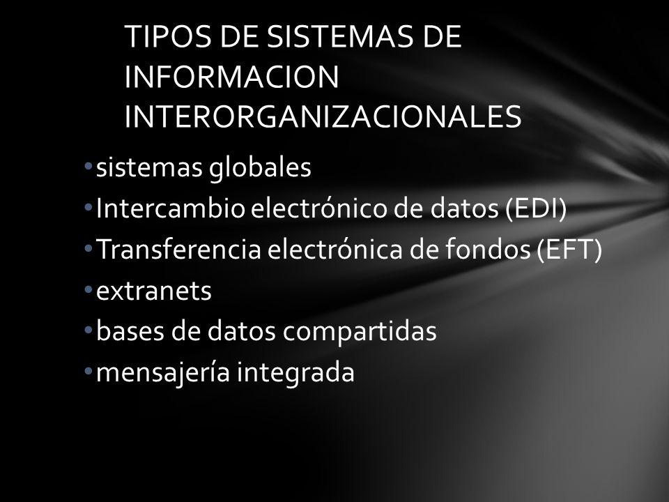sistemas globales Intercambio electrónico de datos (EDI) Transferencia electrónica de fondos (EFT) extranets bases de datos compartidas mensajería int