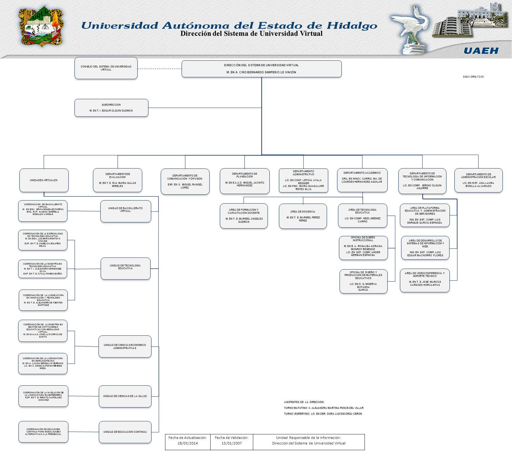 COORDINACIÓN DE LA NIVELACIÓN DE LA LICENCIATURA EN ENFERMERÍA ESP. EN T. E. RENATO CASTELAZO SÁNCHEZ COORDINACIÓN DE LA NIVELACIÓN DE LA LICENCIATURA