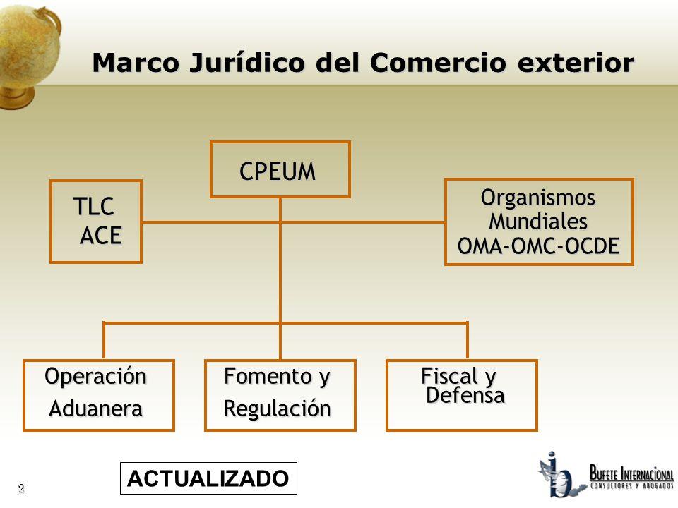 2 Marco Jurídico del Comercio exterior CPEUM OperaciónAduanera OrganismosMundialesOMA-OMC-OCDE TLC ACE Fomento y Regulación Fiscal y Defensa ACTUALIZA