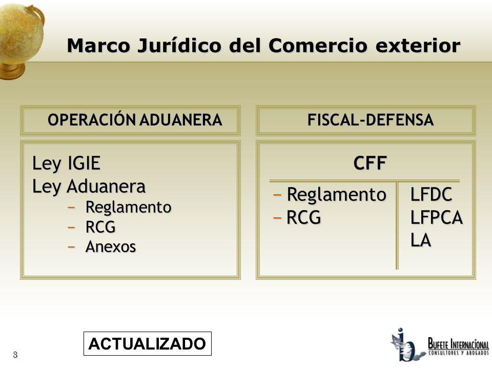 3 Marco Jurídico del Comercio exterior OPERACIÓN ADUANERA Ley IGIE Ley Aduanera ReglamentoReglamento RCGRCG AnexosAnexos FISCAL-DEFENSA CFF Reglamento