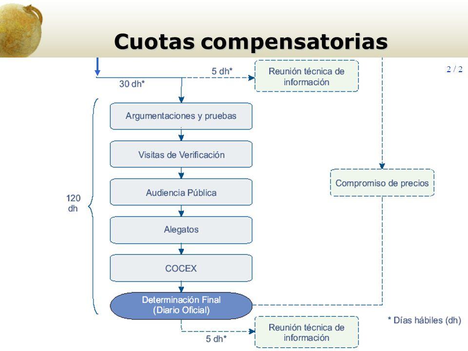 39 2 / 2 Cuotas compensatorias